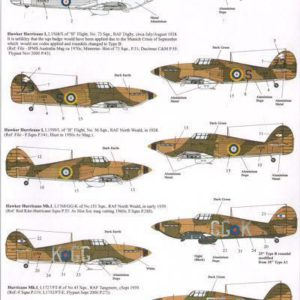 Hawker Hurricane Mk I Fabric Wing