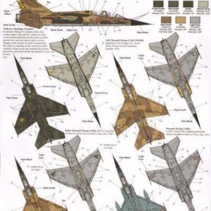 Dassault Mirage F1 B Worldwide Operators