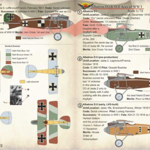 Albatros D.I & D.II Aces of WWI
